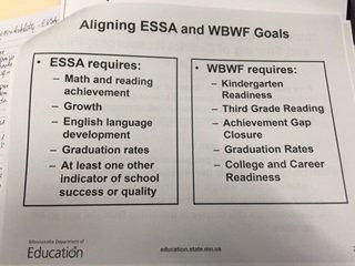 ESSA-WBWF-2016