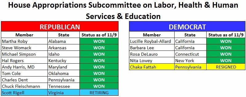 houseeducationsubcommittee-11-9-2016