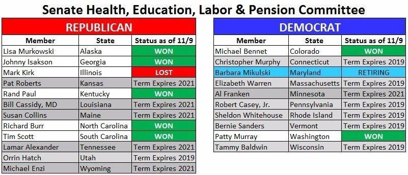 senateeducationcommittee-11-9-2016